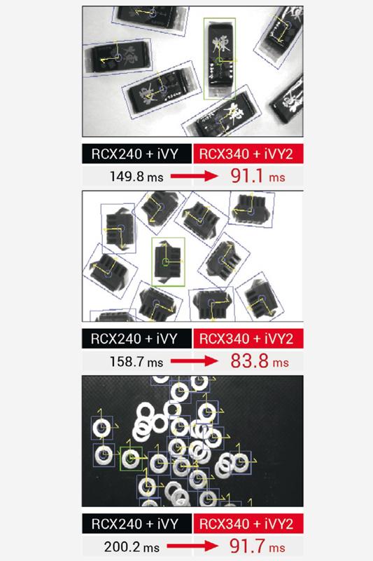 System wizji iVY2