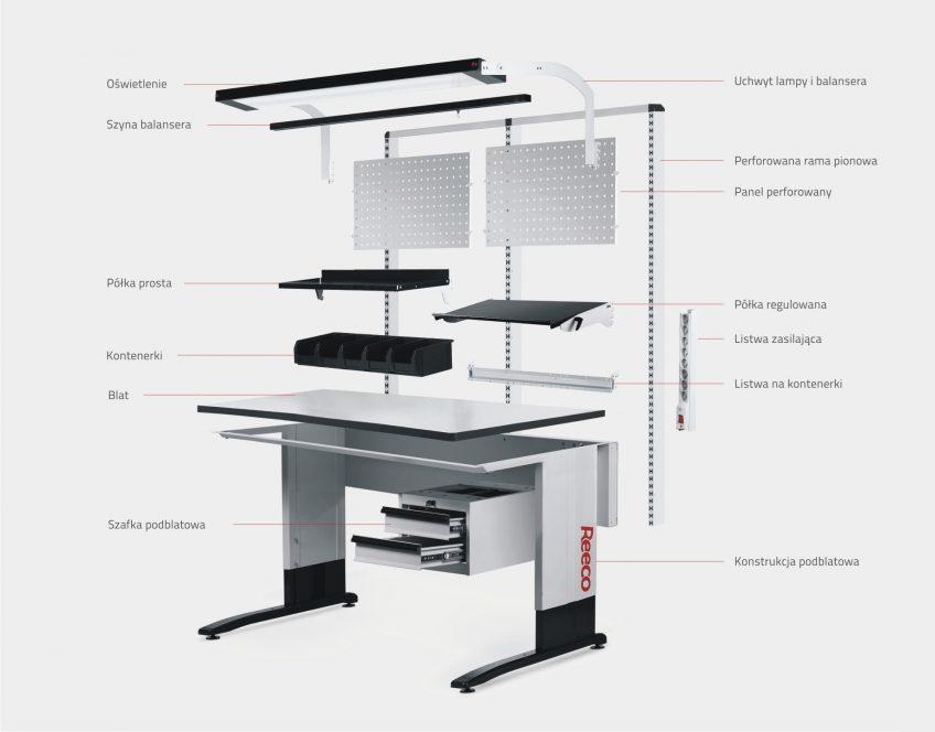 Modułowy stół ESD